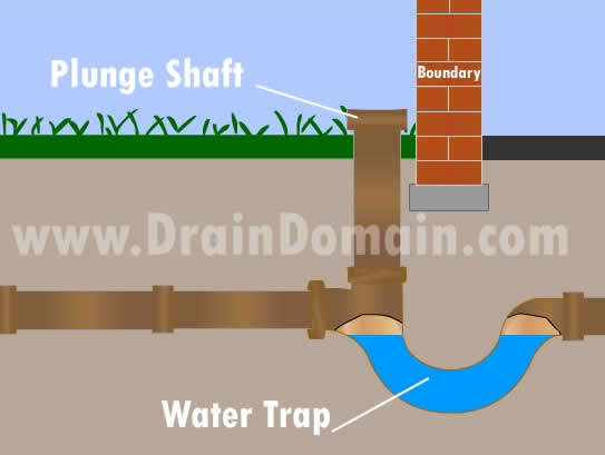 Image gallery buchan trap for Domestic drainage system layout