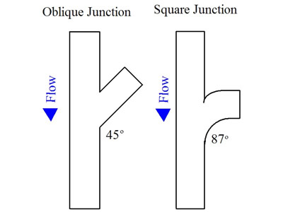 drainage junctions