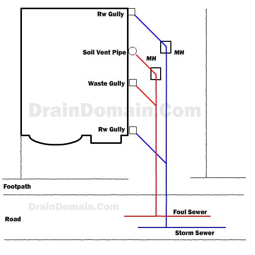 Drainage drawings drain maps and drainage layout ccuart Choice Image
